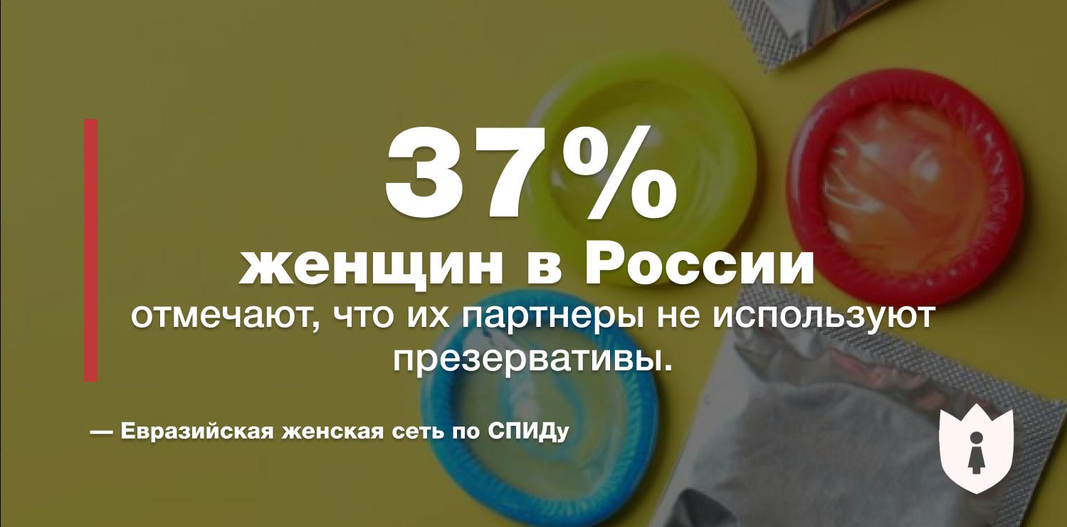 статистика ВИЧ в России