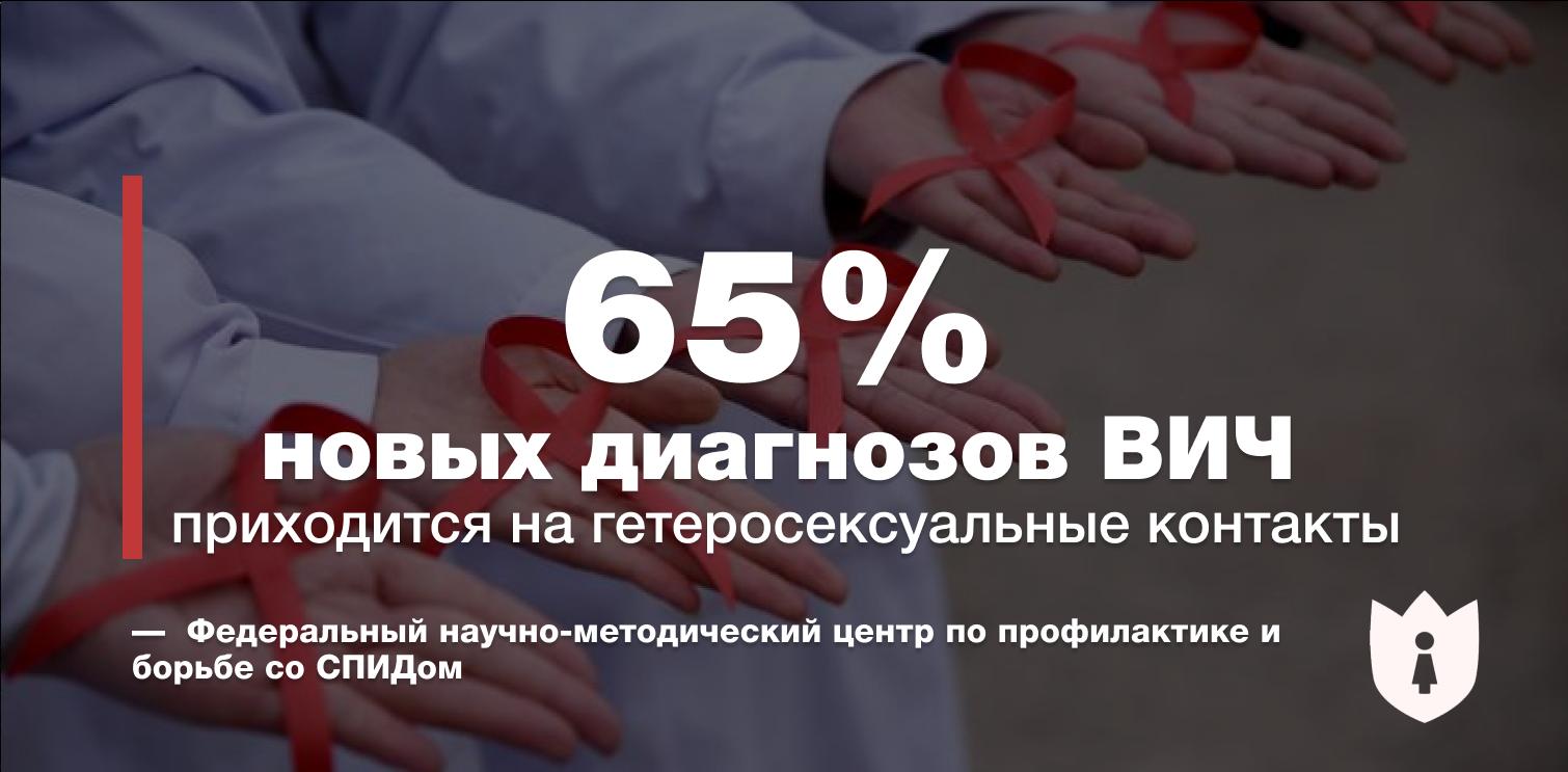 статистика женщин с ВИЧ в России