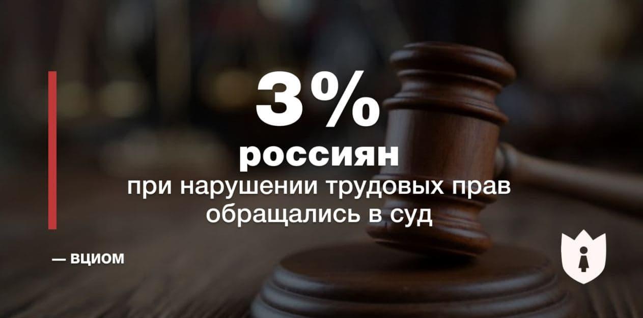 статистика нарушение трудовых прав