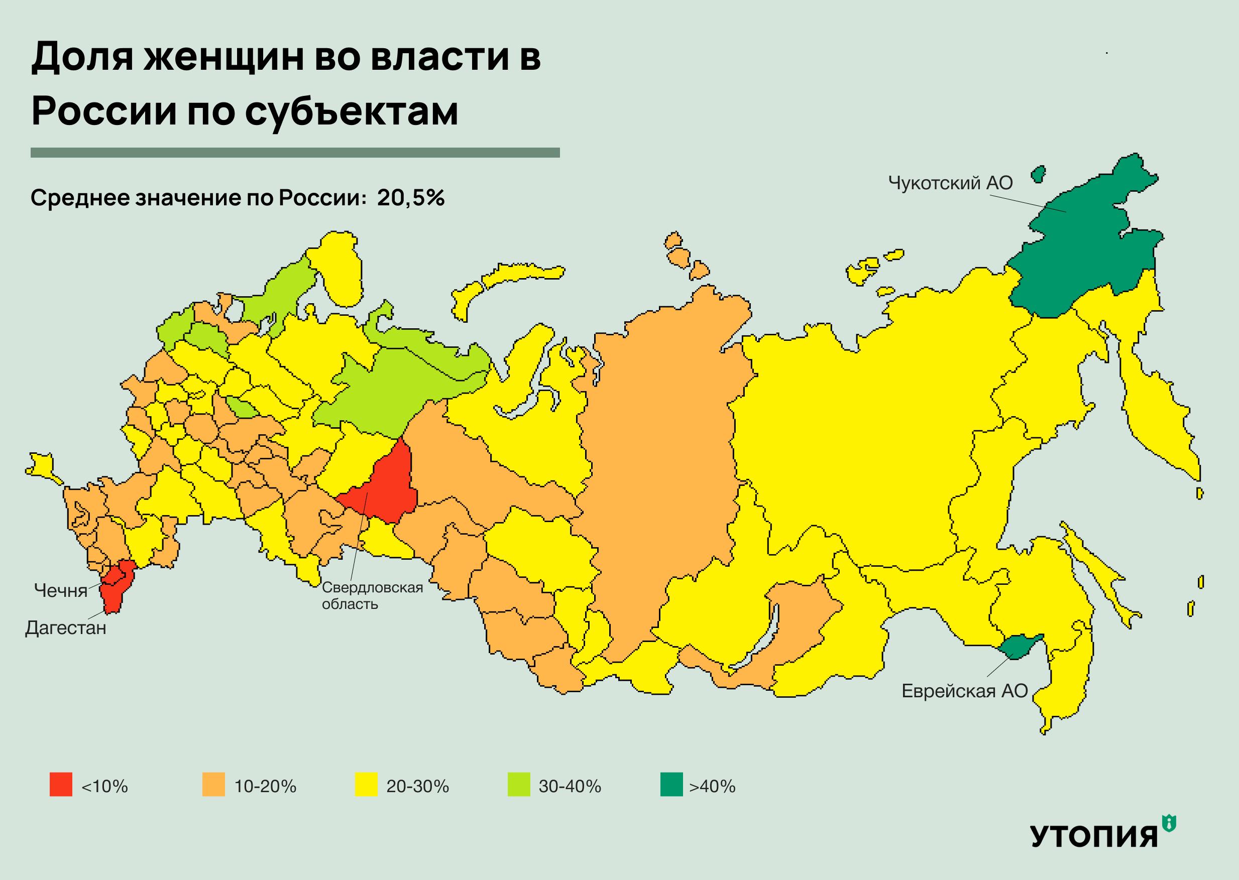 сколько женщин во власти в политике россии